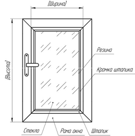 Схема замера рулонных штор